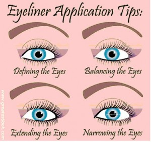 Eyes Application tips