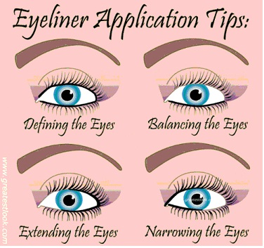Eyesliner Application tips