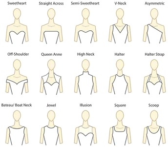 The Neckline Story