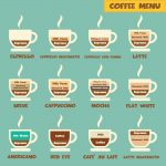13 Different Coffee Styles Which You Will See On A Menu Of A Cafe', And What Do They Actually Mean
