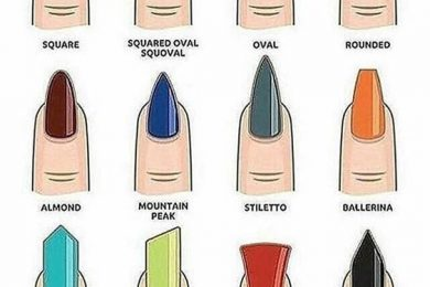 9 Basic Nail Shapes To Choose From