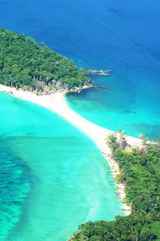Beach destination of India
